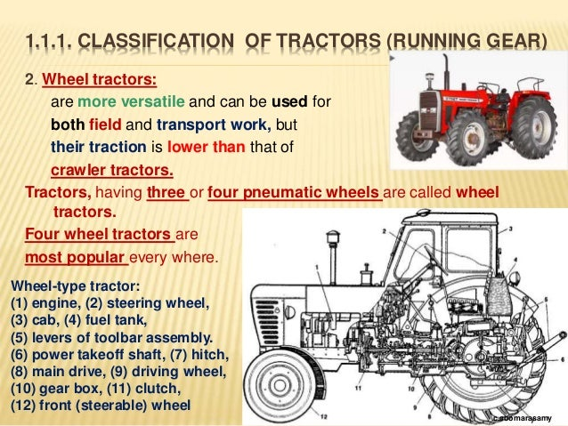 Names Of Parts Of Farm Tractors : Cc tn aed aetc am e p tractors farm equipments