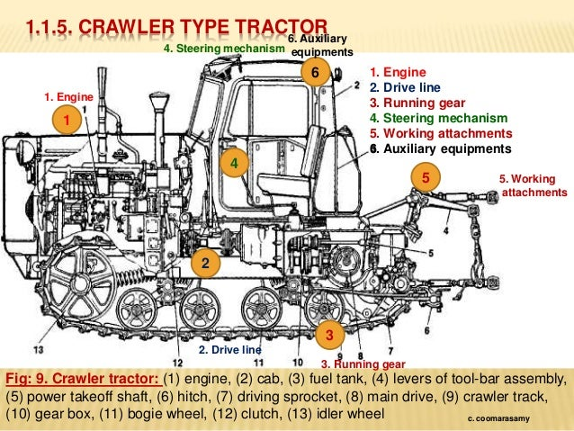 tractor engine parts and their functions pdf