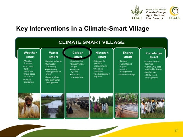 Key Interventions in a Climate-Smart Village CLIMATE SMART VILLAGE Weather   smart   •Weather   forecasts   •ICT...