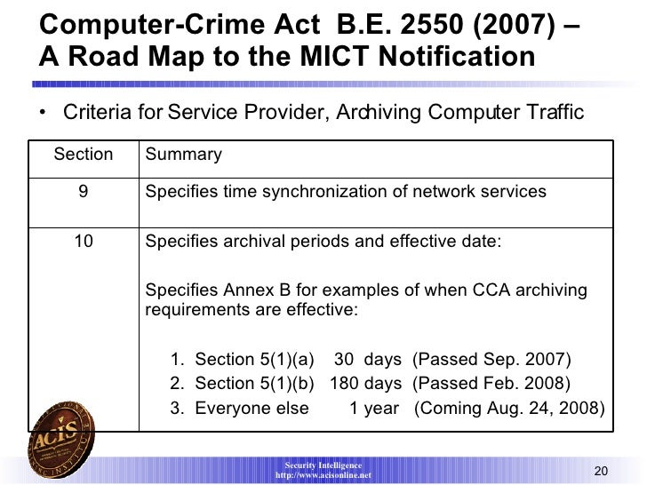 a summary of computer crime (10) computer virus means an unwanted computer program or other set of instructions inserted into a computer's memory, operating system, or program that is .