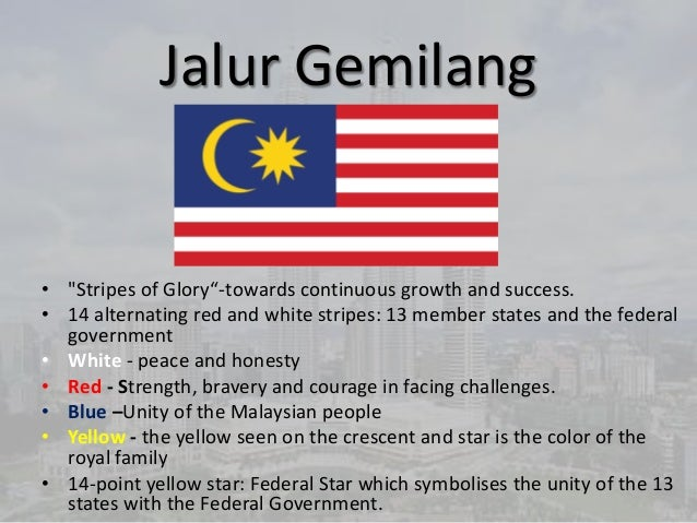 Greater Indonesia