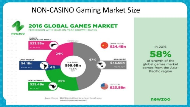 Marketing mix in casino gaming industry slot machines sounds