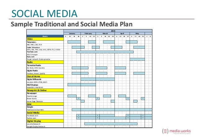 Social Media Strategy Template 2014 - Plan