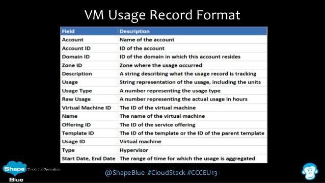 VM Usage Record Format  @ShapeBlue #CloudStack #CCCEU13