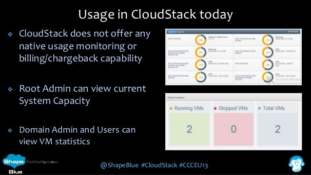 Usage in CloudStack today   CloudStack does not offer any native usage monitoring or billing/chargeback capability    Ro...
