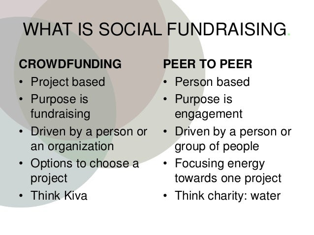 WHAT IS SOCIAL FUNDRAISING. CROWDFUNDING • Project based • Purpose is fundraising • Driven by a person or an organization ...