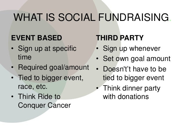 WHAT IS SOCIAL FUNDRAISING. EVENT BASED • Sign up at specific time • Required goal/amount • Tied to bigger event, race, et...