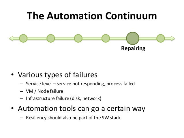 The Automation Continuum  Repairing  • Various types of failures  – Service level – service not responding, process failed...