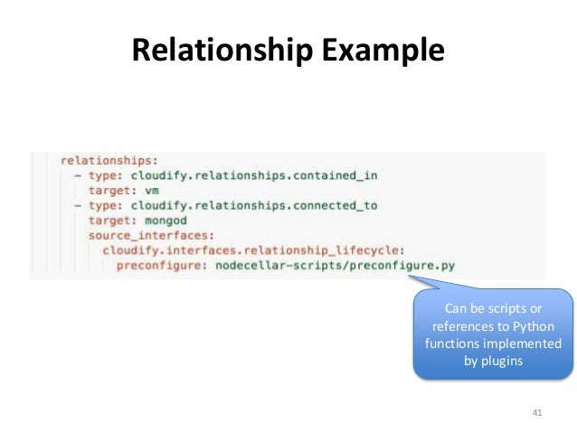 Relationship Example  Can be scripts or  references to Python  functions implemented  41  by plugins