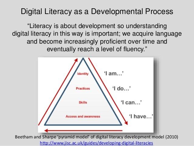 "Digital Literacy as a Developmental Process ""Literacy is about development so understanding digital literacy in this way i..."