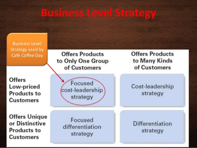 discuss the business strategy adopted by From strategy to business models and to tactics  and tactics we discuss the connection between strategy and business model and argue that both notions can be clearly separated we develop a detailed example in section vi section vii concludes ii business model.