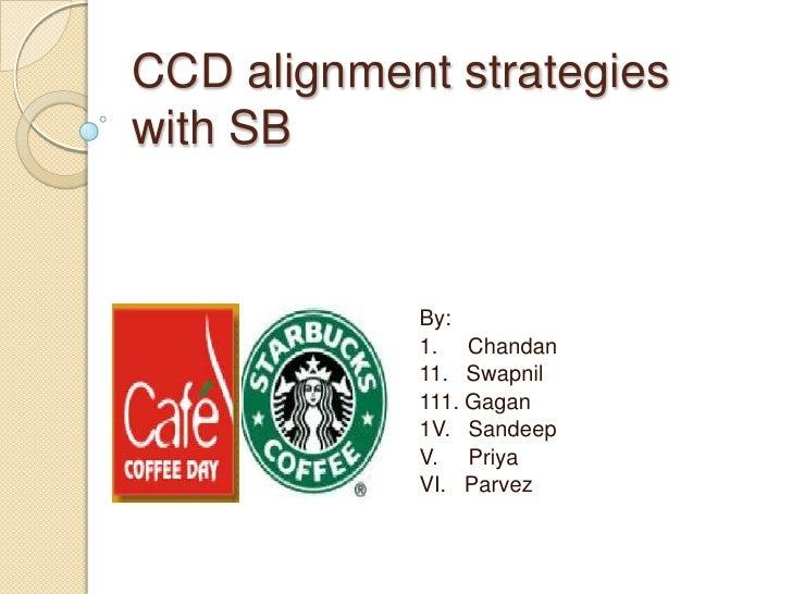 CCD alignment strategies with SB<br />By:<br />1.     Chandan<br />11.   Swapnil<br />111. Gagan<br />1V.   Sandeep<br />V...