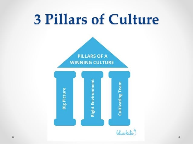 impact of cross culture on organizations That organizational culture is indeed very important,  other organizations understanding culture  transmitted cross-generationally.