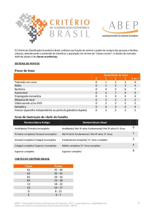ABEP - Associação Brasileira de Empresas de Pesquisa – 2011 – www.abep.org – abep@abep.org Dados com base no Levantamento ...