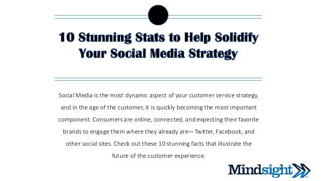 Social Media is the most dynamic aspect of your customer service strategy, and in the age of the customer, it is quickly b...