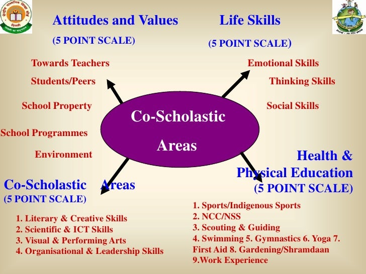 advantages and disadvantages of cce pattern of cbse What are the formalities and advantages/disadvantages to switchover from cbse board to  pattern of examination  what are the advantages and disadvantages of.