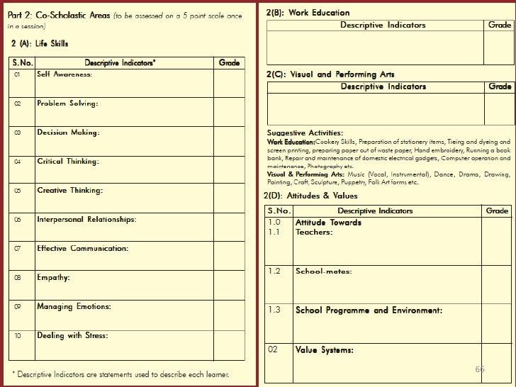 cbse school report card format