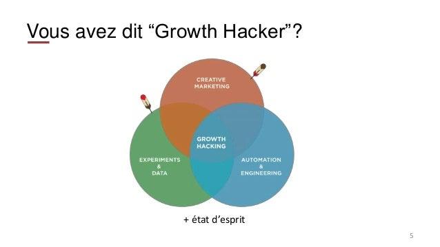 """Vous avez dit """"Growth Hacker""""? 5 + état d'esprit"""