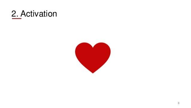 2. Activation 8