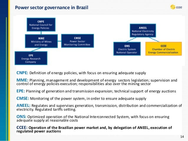 a summary of the power sector Nigeria is located in west africa with a population of about 175 million people  the country is endowed with abundance of renewable and.