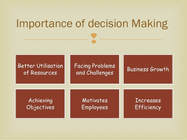 decision making and delegation Effective delegation: understanding responsibility, authority, and  delegation decision-making  effective delegation: understanding responsibility, authority,.