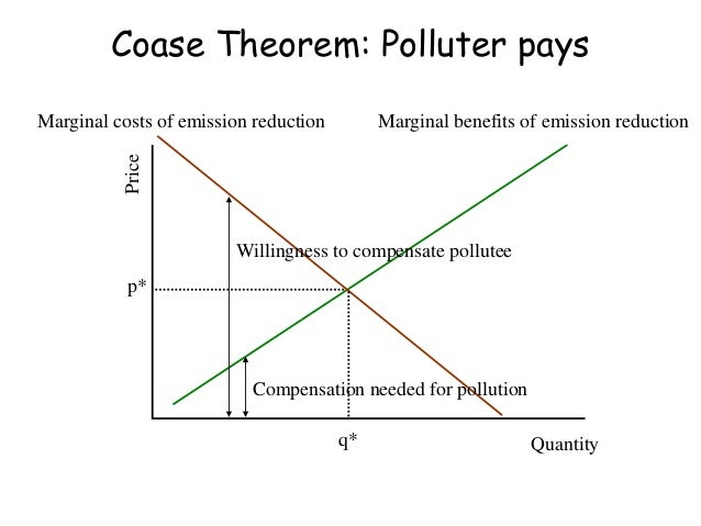 coase thoerem The coase theorem, which interestingly, i don't think we've written about in depth  here, addresses this issue of transaction costs in 1960.