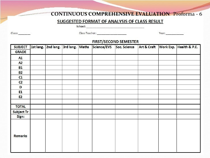 Phd thesis evaluation proforma