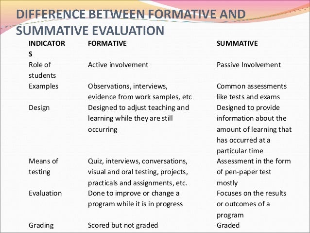 individual interview reflections the role of a teacher in literacy learning essay Sample teaching essays  reflection on learning skills development  issues affecting teaching and learning in this essay, i will address the key issues that .