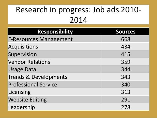 Research in progress: Job ads 2010- 2014 Responsibility Sources E-Resources Management 668 Acquisitions 434 Supervision 41...
