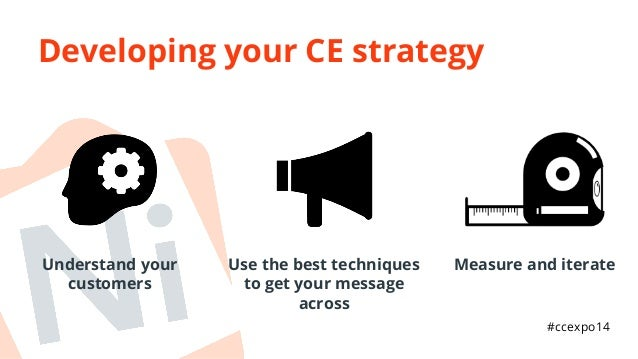 Developing your CE strategy  Use the best techniques Measure and iterate  to get your message  #ccexpo14  across  Understa...