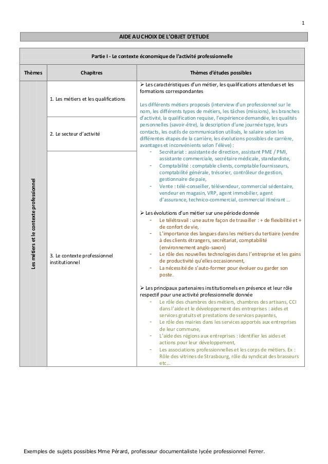 1 Exemples de sujets possibles Mme Pérard, professeur documentaliste lycée professionnel Ferrer. AIDE AU CHOIX DE L'OBJET ...