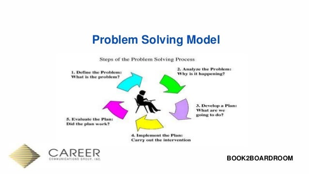 critical thinking problems and solutions Full-text paper (pdf): problems and solutions in assessing critical thinking dispositions of pre-service teachers worldwide.