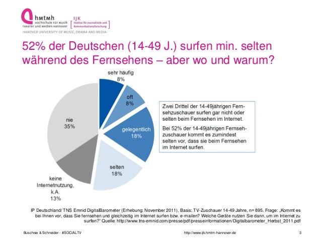 Social TV - Die Neue Lust am Fernsehen Slide 3