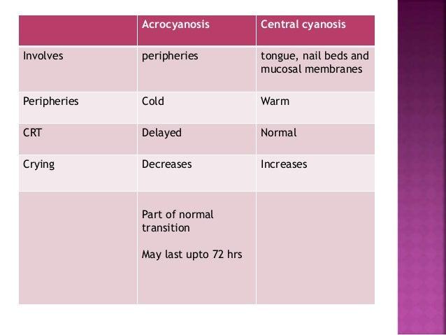 CYANOTIC CONGENITAL HEART DISEASES WITH DECREASED BLOOD FLOW