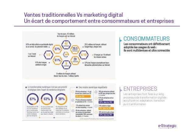 Ventes traditionnelles Vs marketing digital Un écart de comportement entre consommateurs et entreprises CONSOMMATEURS Les ...