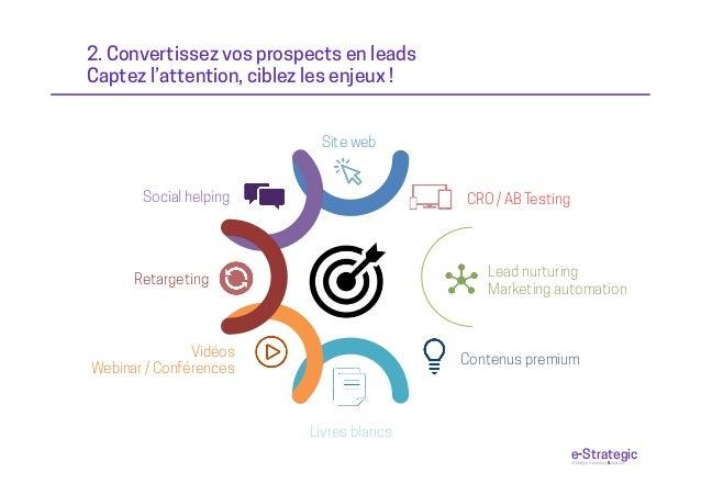 2. Convertissez vos prospects en leads Captez l'attention, ciblez les enjeux ! Site web CRO / AB Testing Lead nurturing Ma...