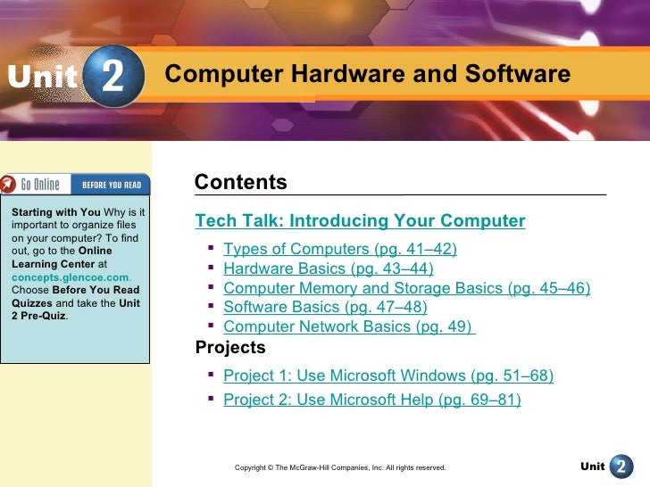 Unit                          Computer Hardware and Software                                ContentsStarting with You Why ...