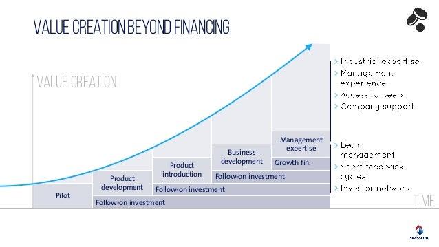 Start-up as innovation partner Slide 3