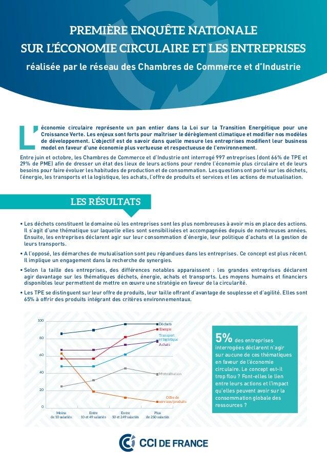 L' économie circulaire représente un pan entier dans la Loi sur la Transition Energétique pour une Croissance Verte. Les e...