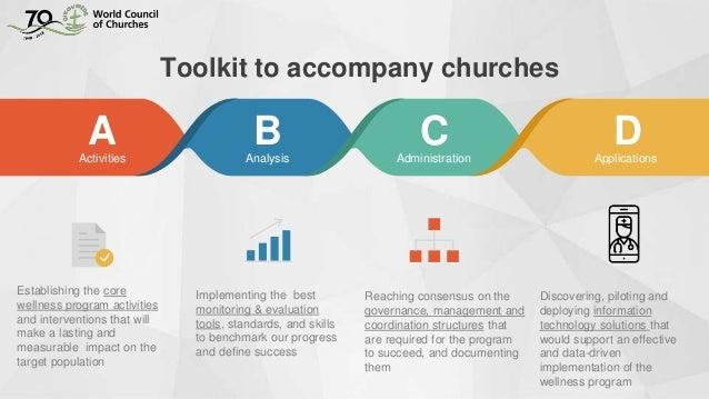 Ccih2019 health-promoting-churches-mwai-makoka