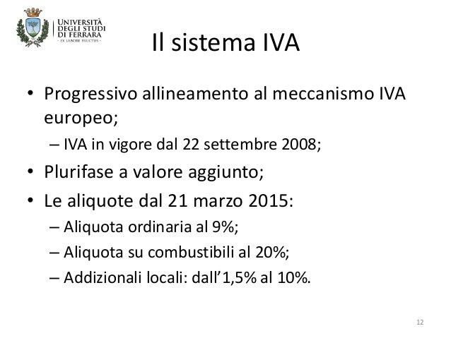 Fiscalit diretta in iran for Aliquote iva in vigore