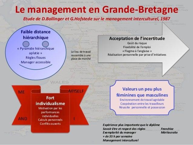 Le management en Grande-Bretagne   Etude de D.Bollinger et G.Hofstede sur le management interculturel, 1987  Faible distan...