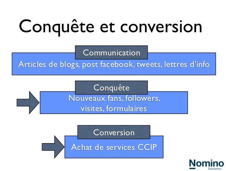 Conquête et conversion                   CommunicationArticles de blogs, post facebook, tweets, lettres d'info            ...