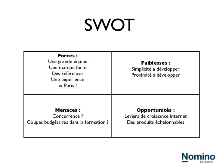 SWOT             Forces :         Une grande équipe                      Faiblesses :         Une marque forte            ...