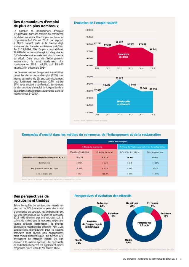 Panorama du commerce de d tail en bretagne dition 2015 for C du commerce