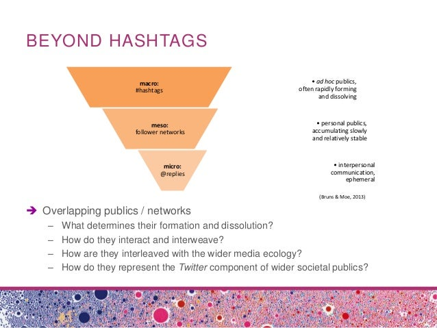 BEYOND HASHTAGS Overlapping publics / networks– What determines their formation and dissolution?– How do they interact an...