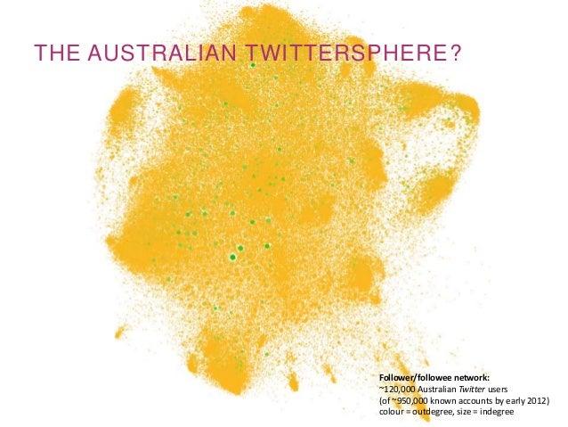 THE AUSTRALIAN TWITTERSPHERE?Follower/followee network:~120,000 Australian Twitter users(of ~950,000 known accounts by ear...