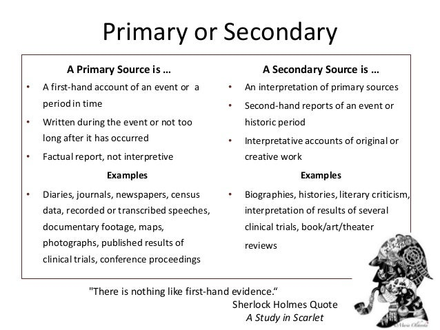 Information Literacy Evaluating Sources – Primary and Secondary Sources Worksheet