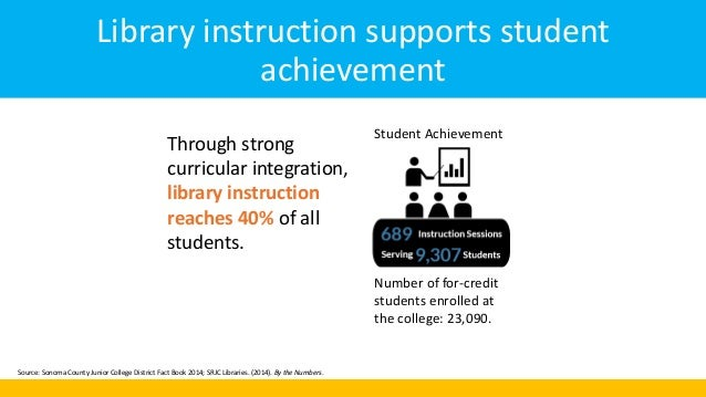 impact of school library on student achievement