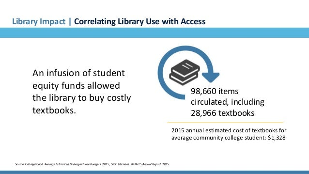 impact of library on students achievement Current research about the impact of a quality school library on student achievement.